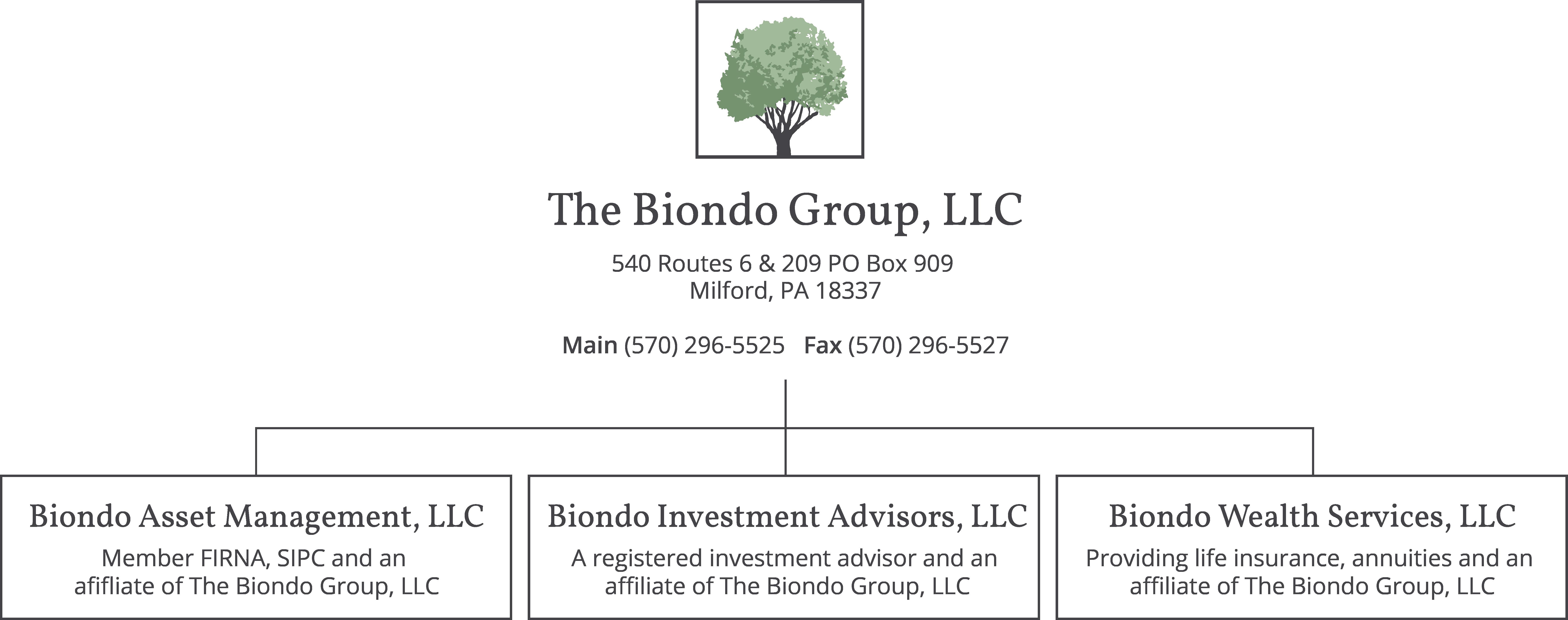biondo-affiliates